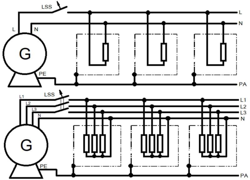 IT-TN System